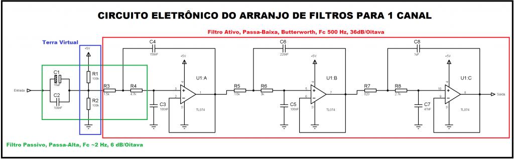 ARRANJO DE FILTROS