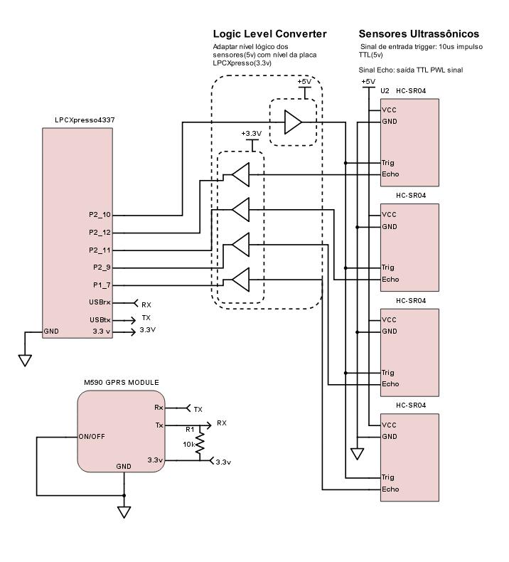nxp_esquematico_hardware